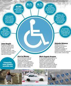 Las personas en situación de discapacidad denuncian constantes invasiones de las franjas táctiles, las rampas y los parqueaderos. Solución y autonomía es lo que piden.