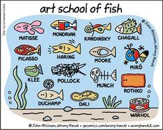 Art School of Fish