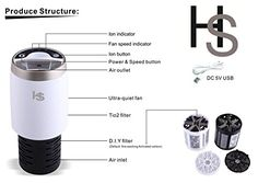 """Car Air Purifier Ionizer Freshener 4-in-1 for Your Car, Home or Office - REMOVES Cigarette Smoke, Traffic Fumes, Bacteria, Virus, Mold, Pollens, Chemicals & Bad Smells - Reduce Allergies *Best Available"""" HS Air HS AIR http://www.amazon.com/dp/B00YBNYYTA/ref=cm_sw_r_pi_dp_1nihwb1TJJB7N"""