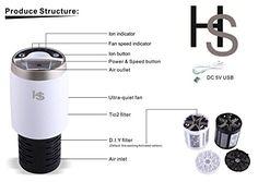 Hs Air Car Freshener, Car Air Cleaner & Purifier, Lasts 8 Months! Filters Pet & Smoke Odors, Warranty, Natural Odor Neutralizer, Long Lasting Freshener With Fan & BONUS. Best Value HS AIR http://www.amazon.com/dp/B00YBNYYTA/ref=cm_sw_r_pi_dp_AYtZwb18YXAH8
