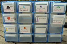 Orca: observar, recordar, crecer y aprender: Símbolos gramaticales Montessori
