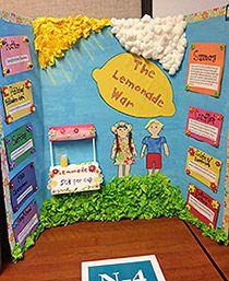 RCSD Reading Fair Display