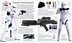 star wars visual dictionary - Google Search