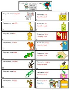 Dear Zoo -Story Sequencing- Re-telling Visuals-FREEBIE Zoo Activities Preschool, Zoo Animal Activities, Retelling Activities, English Activities, Language Activities, Book Activities, Dear Zoo Eyfs, Dear Zoo Book, Grade 1 Reading