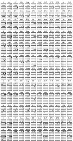 guitar chords for beginners - guitar chords . guitar chords for songs . guitar chords for beginners . guitar chords for songs beginners . guitar chords for songs easy . Guitar Chords And Scales, Music Theory Guitar, Acoustic Guitar Chords, Learn Guitar Chords, Guitar Chords For Songs, Music Chords, Music Guitar, Playing Guitar, Learning Guitar