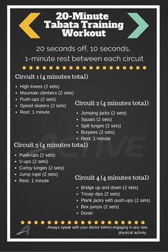 (Infographic) Tabata Training Workout - - Get your heart rate up, metabolism moving and muscles working all within 20 minutes. From mountain climbers to box jumps, this tabata workout will help sculpt and tone your trouble spots. Fitness Workouts, Workout Hiit, Hiit Workout Videos, Tabata Training, 20 Minute Workout, Fun Workouts, At Home Workouts, Tabata Cardio, Workout Routines