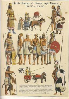 Bronze Age - Hittites