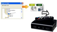 Best Video Solution: Convert Video_TS to VOB for WDTV smoothly playback...