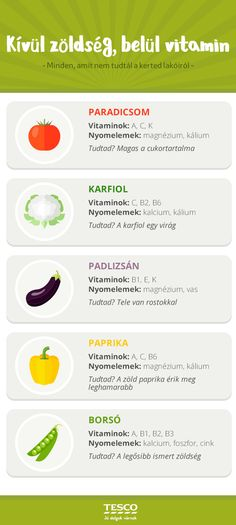 A zöldségeket nem csak az ízük miatt szeretjük! :) #zoldseg #padlizsan #paradicsom #paprika #borso #karfiol #tesco #tescomagyarorszag Health Remedies, Eating Well, Healthy Lifestyle, Life Hacks, Food And Drink, Health Fitness, Nutrition, Healthy Recipes, Sport
