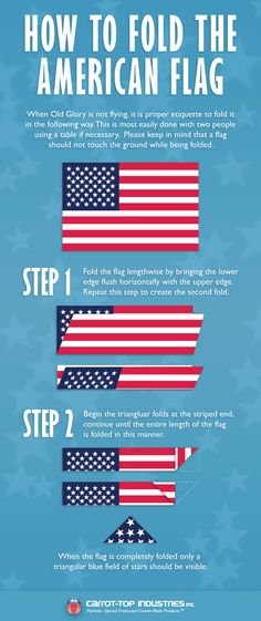9db150cee31 Ever wondered how to properly fold the American Flag  We re here to help