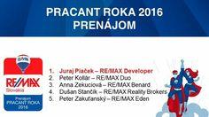 Naša kolegyňa Anna Zekuciová sa umiestnila na 3. mieste v kategórii pracant roka 2016 - prenájom. Blahoželáme :-)  www.re-max.sk/annazekuciova