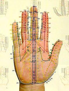 Eszter kincsesládája: A fizikai test kéz-térképe Hand Reflexology, Alphabet Code, General Knowledge Book, Acupressure Treatment, Hand Massage, Qigong, Morning Greeting, Human Anatomy, Stress