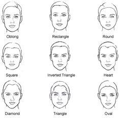 basic face shapes
