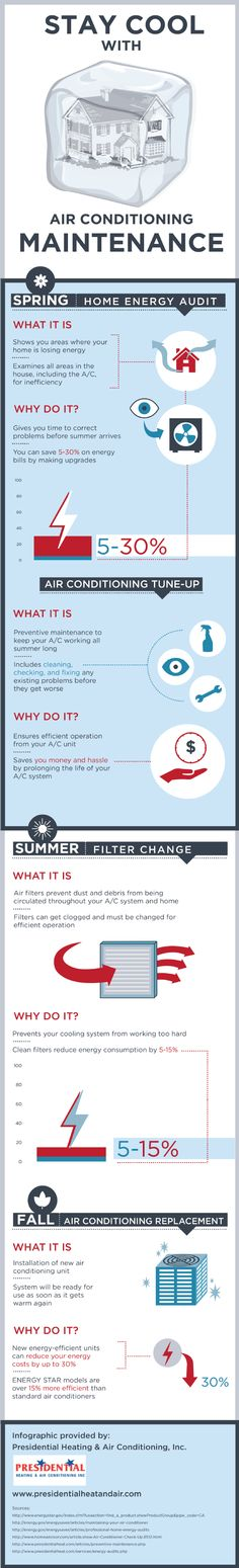 An air conditioning tune-up is preventive maintenance that can keep an AC working throughout the summer! You can find tips for keeping the family cool on this infographic from a Montgomery County air conditioning repair company. Preventive Maintenance, Heating And Air Conditioning, Stay Cool, Spring Home, Good Advice, Cool Stuff, Montgomery County, Infographics, Phoenix