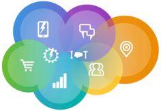 Salesforce senaste rapport visar att företag måste prioritera sociala medier - http://it-kanalen.se/salesforce-senaste-rapport-visar-att-foretag-maste-prioritera-sociala-medier/