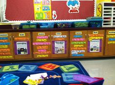 Using Cabinets to Display Reading Genres