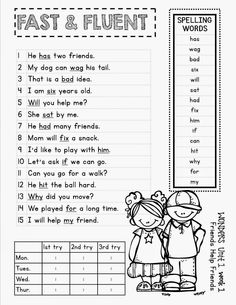 Wonders McGraw Hill Reading Program. This is for 2nd grade, but she has great ideas.
