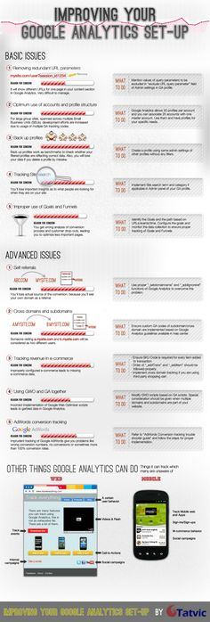 Improving your Google Analytics Set-up [Infographic] http://j.mp/I8ei9z