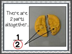 An introduction to fractions for primary students.  Powerpoint that can be displayed!