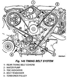 Chevy Aveo Timing Belt. CHANGING THE TIMING BELT