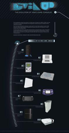 Level Up: Data Visualisation by Thomas Wightman, via Behance