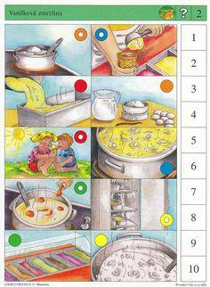 Soubor Logico Piccolo - Prvouka Jak se co dělá  Určeno pro děti od 5 - 9 let.  Soubor obsahuje 16 různých karet - vždy s 10 úkoly, které se vkládají do rámečku Logico Piccolo.