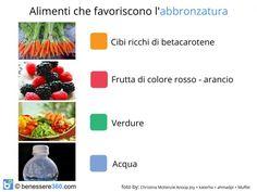 Alimenti che favoriscono l'abbronzatura