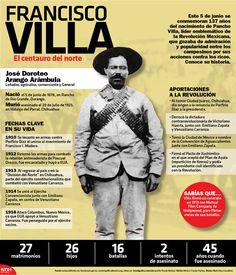 Este 5 de junio se conmemoran 137 años del nacimiento de Pancho Villa, líder emblemático de la Revolución Mexicana, que gozaba de admiración y popularidad entre los campesinos por sus acciones contra los ricos. Conoce su historia. #Infographic