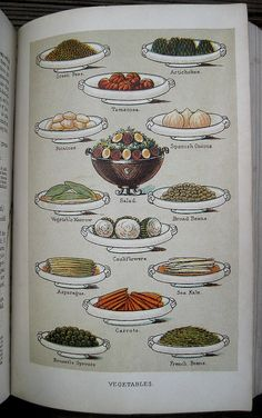 Vegetable Dishes from Mrs. Beeton's Book of Household Management