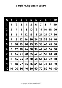 Simple Multiplication Square Sheets (SB11741) - SparkleBox