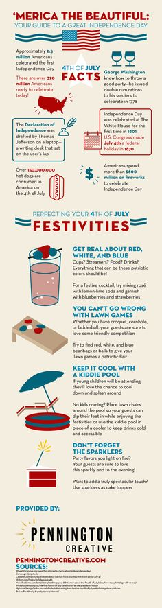 Red, white, and blue—incorporate these colors into every aspect of your celebration to host the ultimate July 4th party. You can find more tips for your Independence Day festivities, plus a few facts about the holiday, in this infographic.