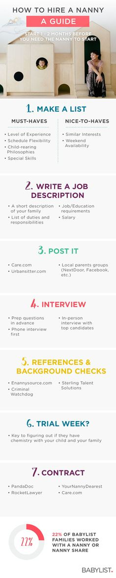 Ground Rules to Consider When Hiring a Nanny Infographic by - nanny job description