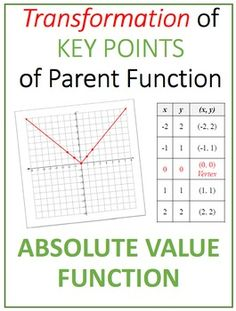 parent functions and properties