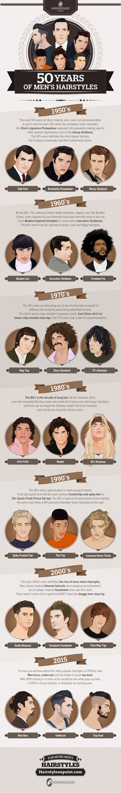 50 years of mens hairstyles