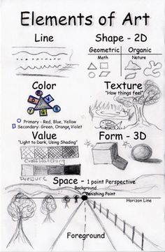 Elements of Art Quick Chart for half sheet. Print this off and put it on your fridge or somewhere your student will see it to keep the Elements of Art in their brains all summer long! Middle School Art, Art School, High School, Elements Of Art Line, Elements Of Design, Arte Elemental, Art Handouts, Art Basics, Art Worksheets