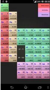 10 recursos para estudiar la tabla periódica de los elementos   Educación 3.0