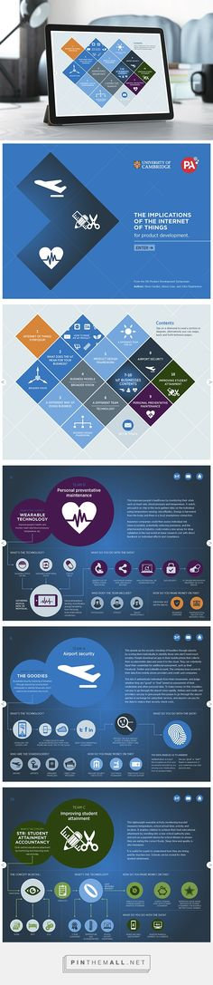 Internet of Things Interactive PDF on Behance... - a grouped images picture - Pin Them All