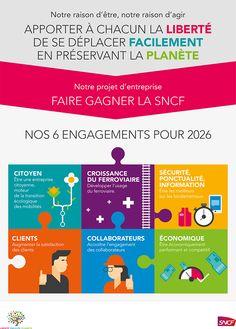 VO | Valérie Oualid : Agent d'illustrateurs | Blindsalida | SNCF Illustration, Artist, Illustrated Maps, Infographic, Artists, Illustrations