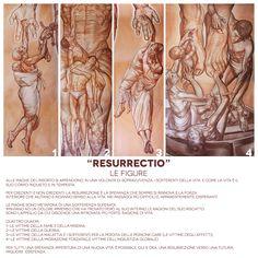 """Resurrectio"": the figures"