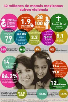 ¿Feliz Día de las Madres? :(
