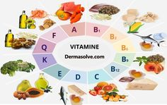 Vitamins: functions and food table. Complete guide- Vitamine: funzioni e tabella degli alimenti. Guida completa Vitamins: functions and food table. Health And Wellness, Health And Beauty, Health Fitness, Belle Halloween, Disney Pins Sets, Best Supplements, Nutrition Information, Eat Right, Health Remedies