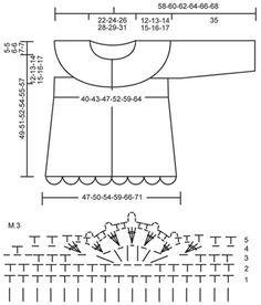 """Gehäkelte DROPS Jacke mit Streifen und Spitzenkante in """"Safran"""". Grösse XS - XXL. DROPS design: Modell Nr. E-151 ~ DROPS Design"""