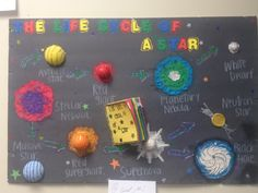 Student project: Life Cycle of a Star