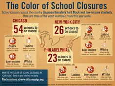 School Closures hurt black and low-income students