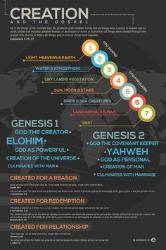 Genesis - Creation and the Gospel Infographic by @Josh Byers