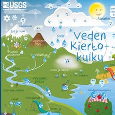 Ooběh vody - The Water Cycle, Czech About Water Cycle, All About Water, Teaching Science, Science Activities, Science Projects, Water Resources, Teacher Resources, Water Cycle Diagram, Open Street Map