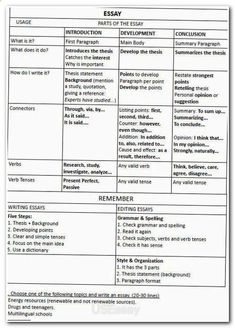 Buy cause and effect essay structure ielts simon