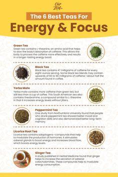 The 7 Best Teas For Energy and Alertness - Cup & Leaf tea benefits tea blends tea garden tea photography tea recipes Herbal Tea Benefits, Herbal Teas, Health Benefits, Caffeine Free Tea, Best Tea, Tea Blends, Health And Nutrition, Health Tips, Health Fitness
