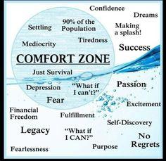 Comfort zone, no quiero ser mediocre ni comfromarme...