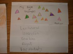 Math journals-Triangle foldable